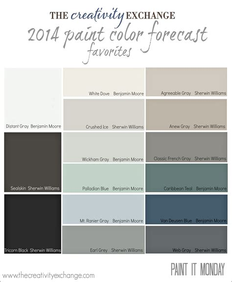 sherwin williams color favorites paint colors