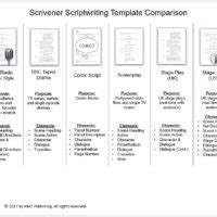 Inkit Publishing Writing Publishing Training And The Technology To Make It Happen Scrivener Comic Book Template