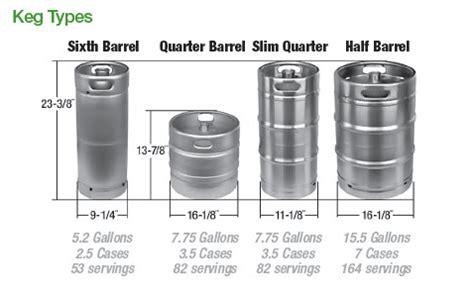 how much is a keg of bud how much is a keg of bud light in ohio mouthtoears com