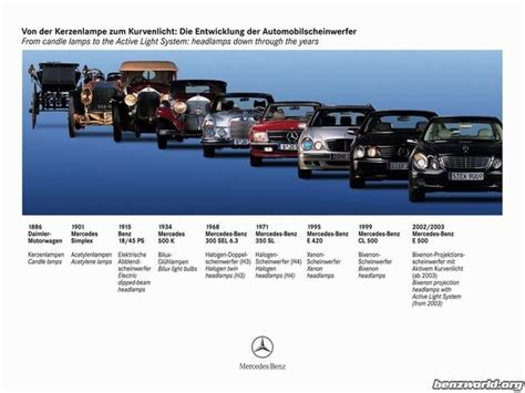 mercedes timeline different types of content used by content strategists