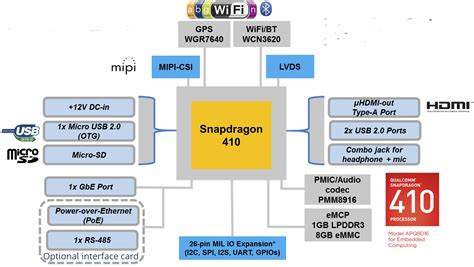 block diagram ubuntu free wiring diagrams
