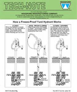 Freezeless Outdoor Faucet Woodford Model Y34 Amp Y1 Freezeless Yard Hydrant