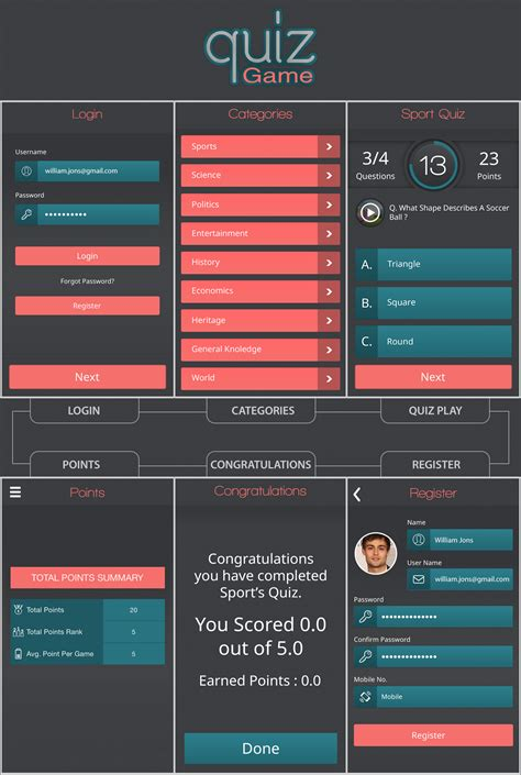 Android Quiz quiz ios android app with backend by