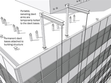Metal Curtain Tie Backs Window Washing Equipment Suspension Support