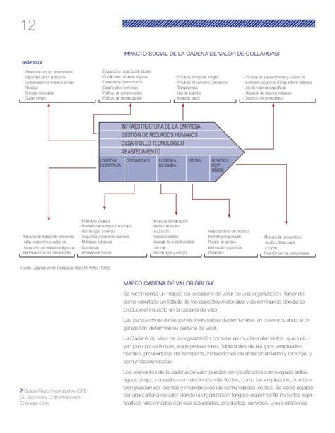 cadena de valor rse rse impactos de sostenibilidad en la cadena de valor