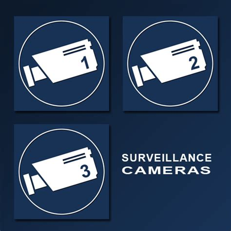 surveillance cameras kodi open source home theater