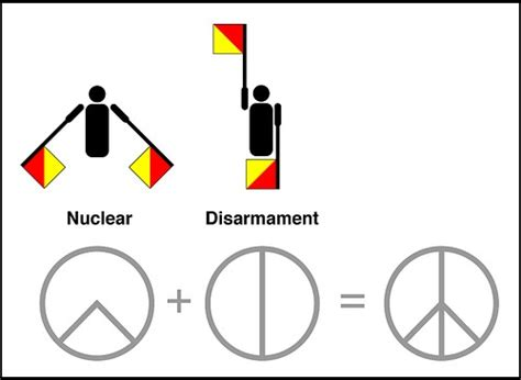 draw your pattern ne demek hasret kaldığımız barışın sembol 252 nereden 231 ıktı