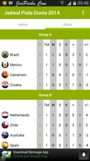 peserta piala dunia 2014 negara peserta piala dunia 2014 newhairstylesformen2014 com