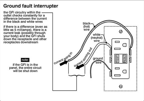 ground fault outlet wiring wiring diagrams