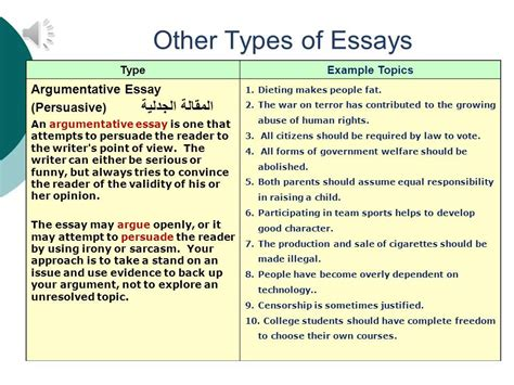 Essay Types Definition by How To Understand Types Of Essays