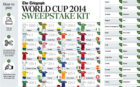 printable version of rugby world cup fixtures world cup 2014 sweepstake kit telegraph