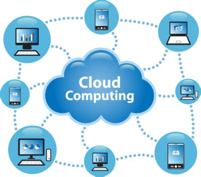 network design adalah 40 cloud computing terms you should know south jersey