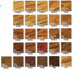 varathane stain colors varathane premium wood stain gallon