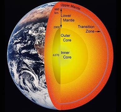 cross section of the world vast oceans detected deep beneath earth s surface