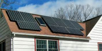 How to Shop for Solar Power: Solar Panels, Inverters, and