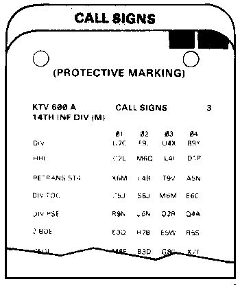 Letter Call Signs