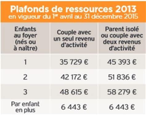 Tableau Plafond Ressources Caf by Quelles Aides De La Caf Jumeaux Co Le Site Des