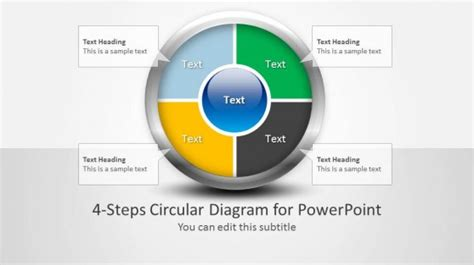 oval circular process diagram for powerpoint slidemodel process diagrams data flow diagrams for powerpoint