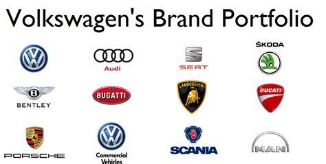 companies that volkswagen owns companies volkswagen owns 2017 2018 2019 volkswagen