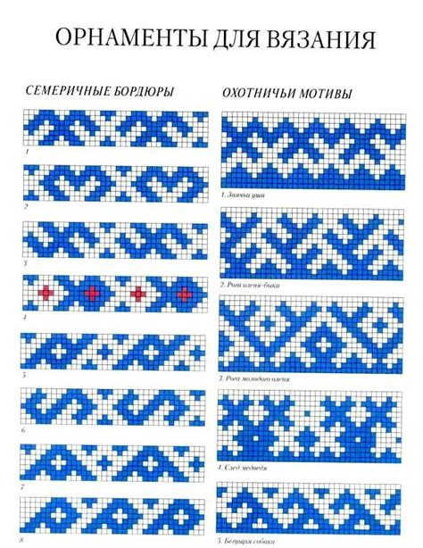 grep pattern double quotes knitting charts picmia