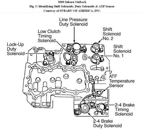 2008 subaru outback stereo wiring diagram 2008 just