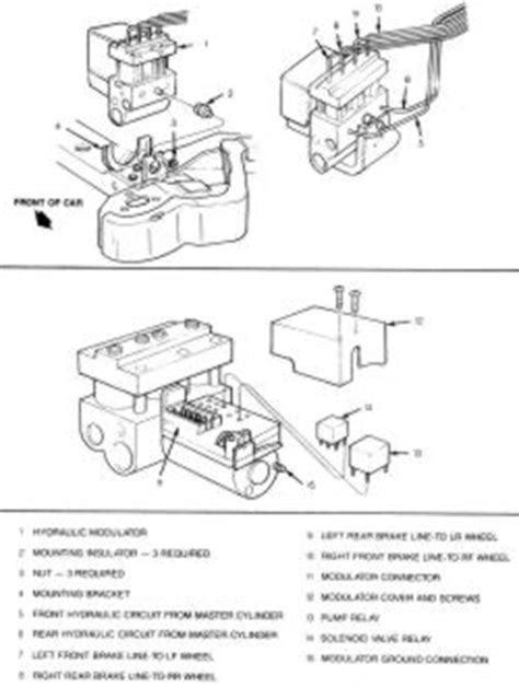 repair anti lock braking 1998 cadillac deville navigation system repair guides anti lock brake system hydraulic control unit autozone com