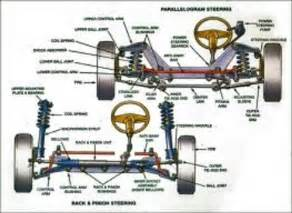 What Is Car Struts And Shock Lexus Toyota Specialists Toyota Lexus Expert