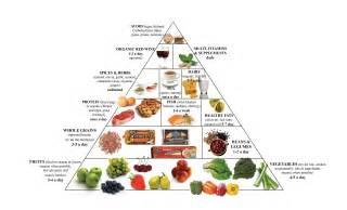 better food pyramid better food pyramid fresh s food pyramid