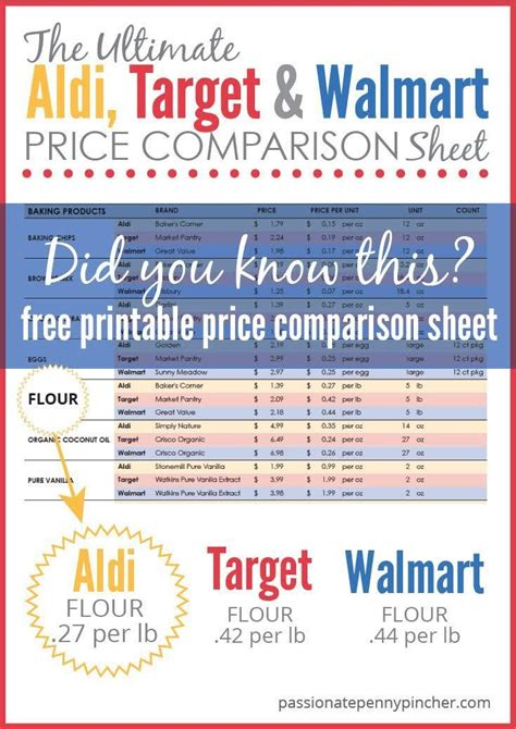 printable grocery coupons walmart canada 17 best ideas about aldi shopping on pinterest aldi