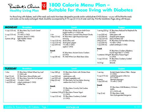 sample diabetic meal plan edit print fill out download online