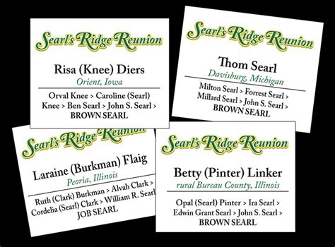 theme names for reunions 162 best who are you images on pinterest class reunion