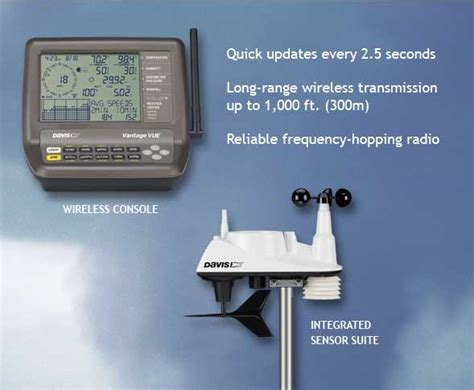 davis vantage vue home weather station