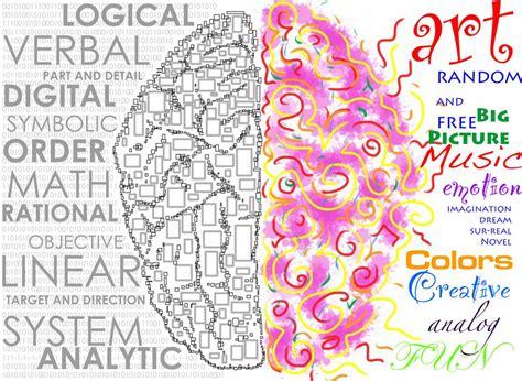 Brain Left Or Right ucmas left brain vs right brain