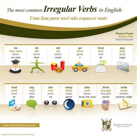 decorar in the past participle enem e o ingl 234 s se ligue nos verbos irregulares