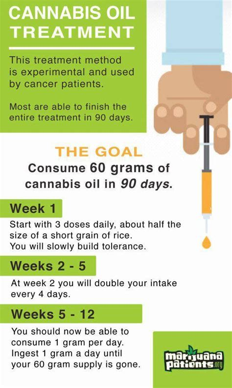 best hemp for cancer 8 best images about cannabis cancer cure on