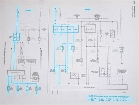 pretty vx commodore wiring diagram ideas electrical