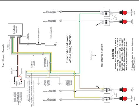 travel trailer battery wiring diagram travel trailer solar