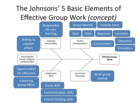 johnsons work bench new teacher induction skillstech australia