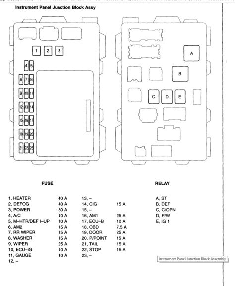 toyota matrix 2004 fuse box diagram 35 wiring diagram