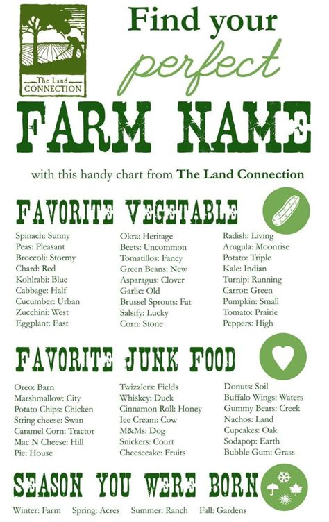 unique house names ideas 25 best ideas about farm stand on pinterest country