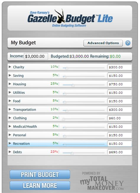 Budget Software Package From Woolworths by Dave Ramsey S Gazelle Budget