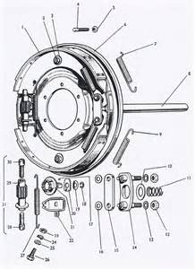 ploughmyfield com 187 ferguson brakes