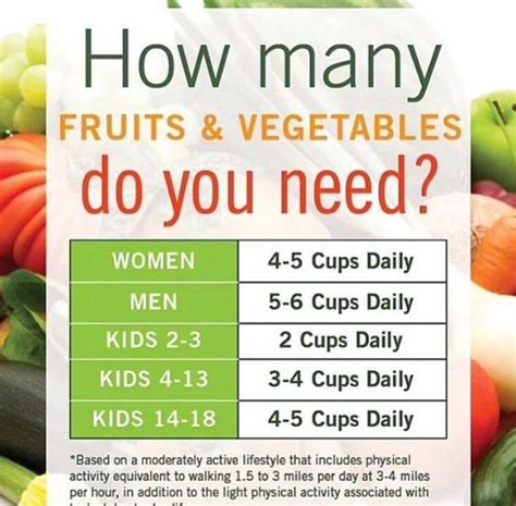 vegetables a day how many fruits vegetables you need per day healthy