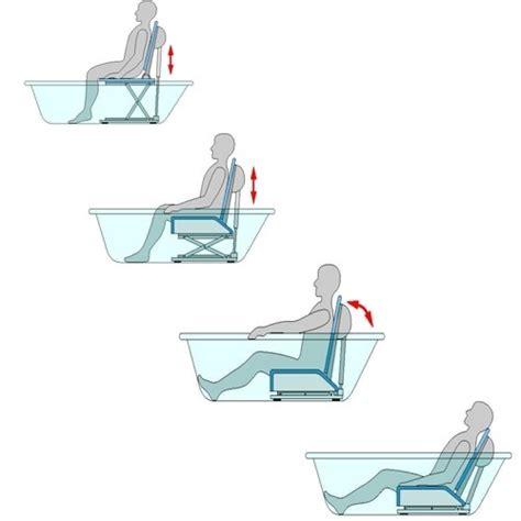 sollevatore per vasca da bagno sollevatore elettrico da vasca per anziani e disabili