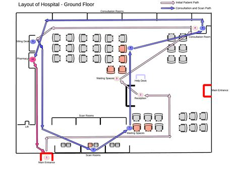 layout printable area patient experience waiting to meet doctor thoughts on