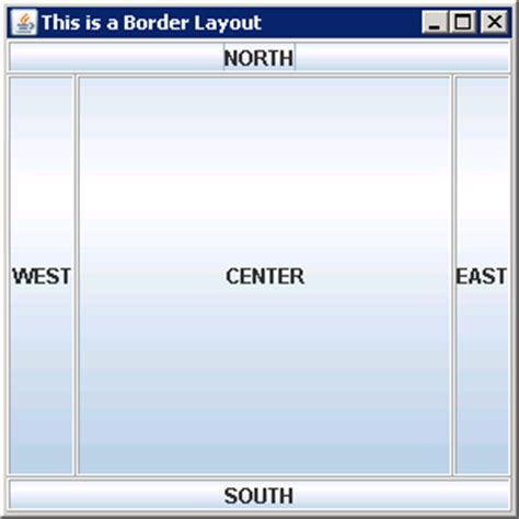 java swing borders using a borderlayout manager borderlayout 171 swing 171 java