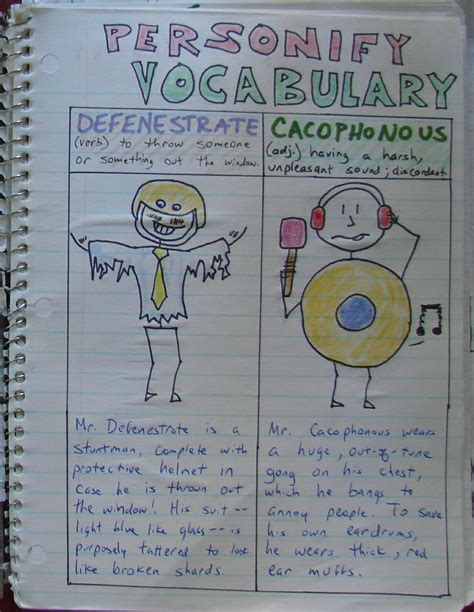Personification Essay Exles by This Is A Terrific Post About Personification Writing In Writer S Notebooks Has Lots Of Student