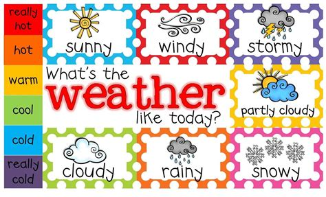 clipart for teachers weather clipart for teachers clipartsgram