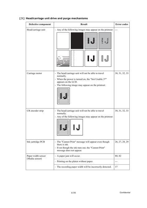 brother mfc j220 manual reset brother inkjet mfc j220 j265 j270 j410 j415 j615 j630 w