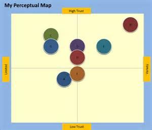 free perceptual map template perceptual map template
